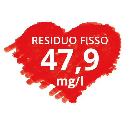Residuo Fisso 47,9 mg/l