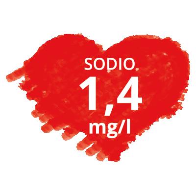 Sodio 1,4 mg/l